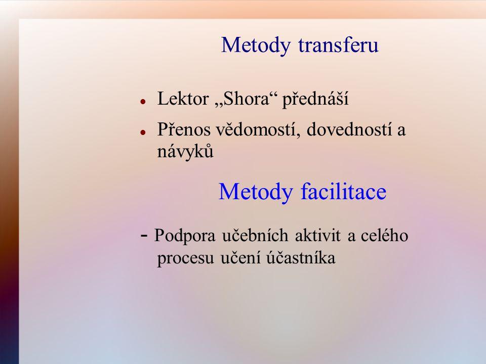 """Metody transferu Lektor """"Shora"""" přednáší Přenos vědomostí, dovedností a návyků Metody facilitace - Podpora učebních aktivit a celého procesu učení úča"""