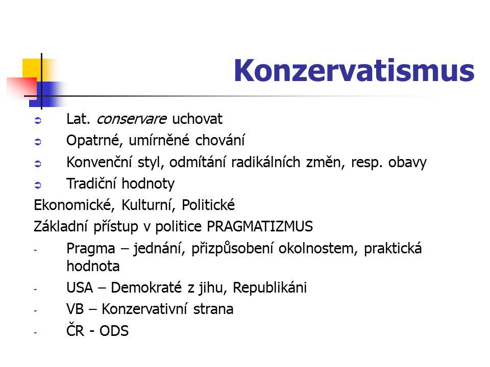Konzervatismus  Lat. conservare uchovat  Opatrné, umírněné chování  Konvenční styl, odmítání radikálních změn, resp. obavy  Tradiční hodnoty Ekono