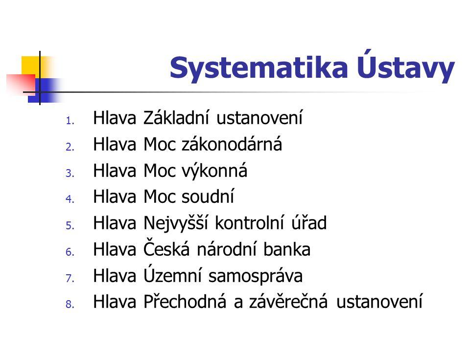 Systematika Ústavy 1. Hlava Základní ustanovení 2.