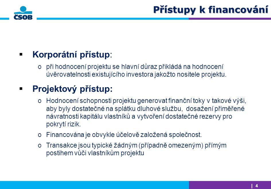 | 5 | 5 KORPORÁTNĚ nebo PROJEKTOVĚ Korporátní financováníProjektové financování Dlužníkexistující entitanový subjekt (SPV) Délka úvěrukrátko / středně / dlouhodobédelší než u běžného korporátního financování Splácení úvěruCF celé entityCF projektu Financovaná aktivasoučást majetku existující entity obvykle oddělená do SPV Zajištěnírůzné formybez postihu / omezený postih na třetí strany