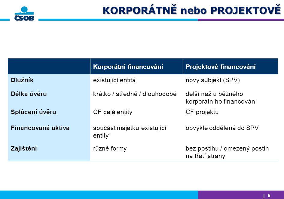 | 5 | 5 KORPORÁTNĚ nebo PROJEKTOVĚ Korporátní financováníProjektové financování Dlužníkexistující entitanový subjekt (SPV) Délka úvěrukrátko / středně