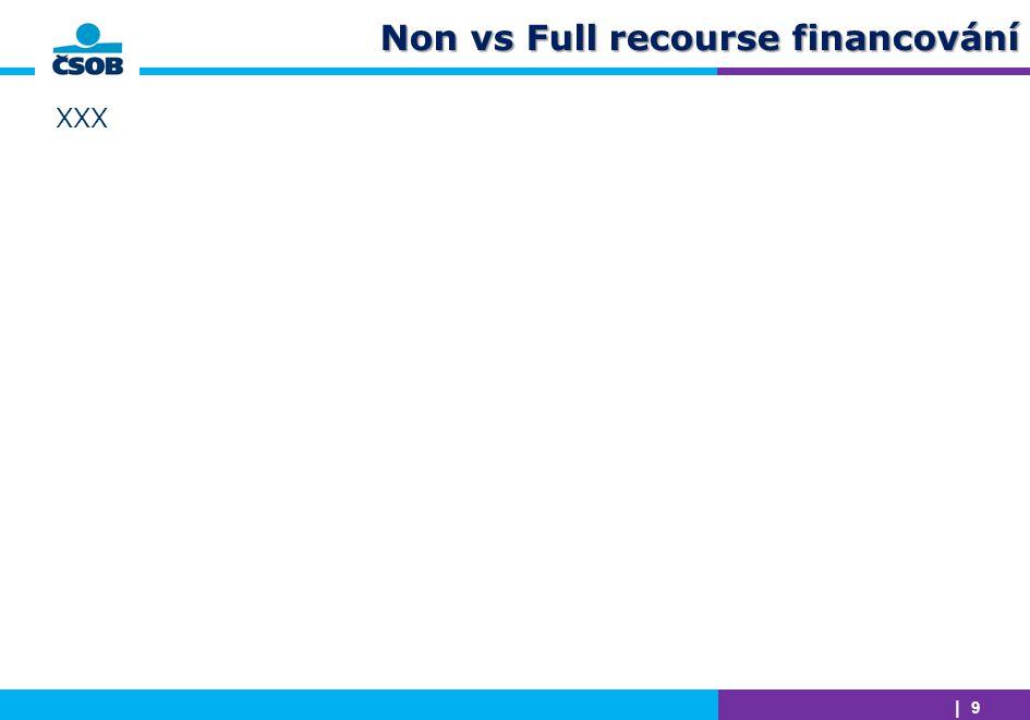 | 9 | 9 Non vs Full recourse financování XXX