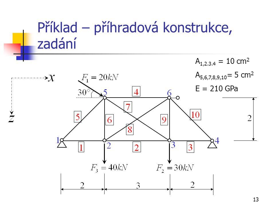 13 Příklad – příhradová konstrukce, zadání A 1,2.3.4 = 10 cm 2 A 5,6,7,8,9,10 = 5 cm 2 E = 210 GPa