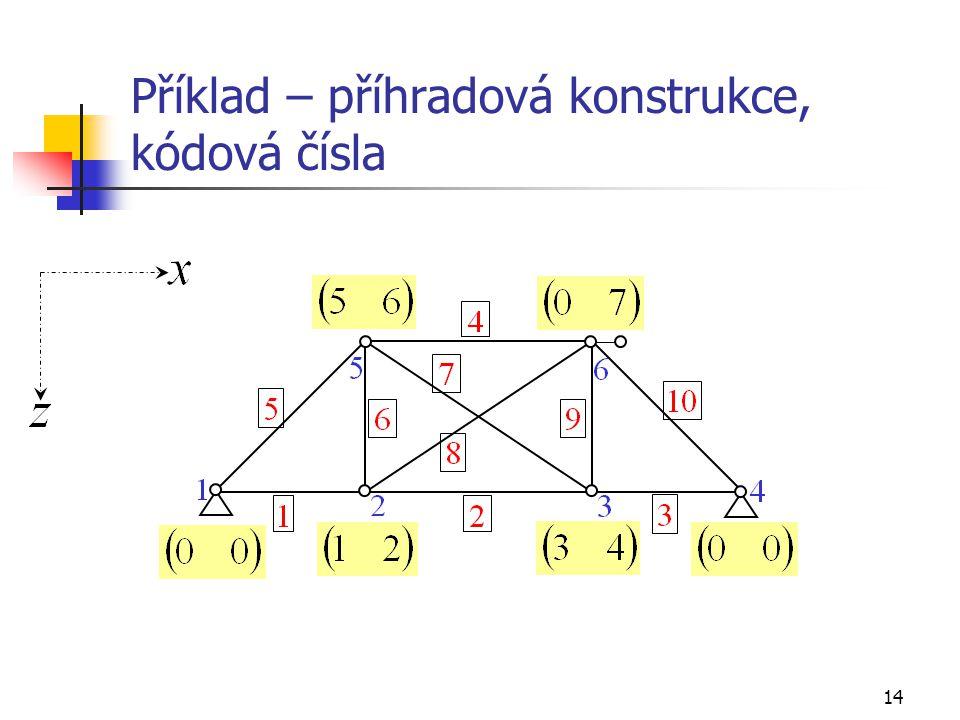 14 Příklad – příhradová konstrukce, kódová čísla
