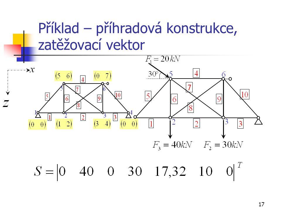 17 Příklad – příhradová konstrukce, zatěžovací vektor