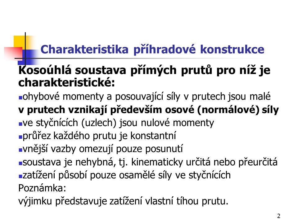 2 Charakteristika příhradové konstrukce Kosoúhlá soustava přímých prutů pro níž je charakteristické: ohybové momenty a posouvající síly v prutech jsou