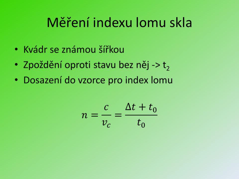 Měření indexu lomu skla