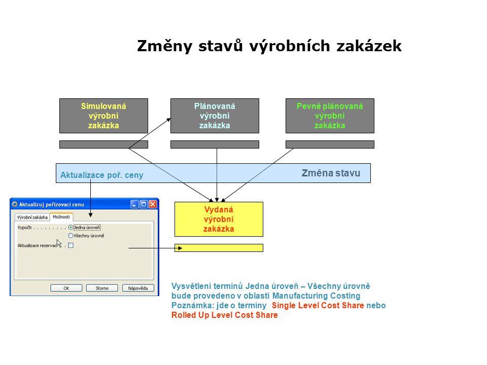 Změny stavů výrobních zakázek Simulovaná výrobní zakázka Plánovaná výrobní zakázka Pevně plánovaná výrobní zakázka Vydaná výrobní zakázka Změna stavu Aktualizace poř.