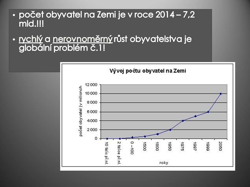 PRŮMĚRNÝ VĚK je aritmetickým průměrem věku všech jedinců v dané populaci (například obyvatel ČR, některého kraje atd.) tento ukazatel bývá často zaměňován se střední délkou života