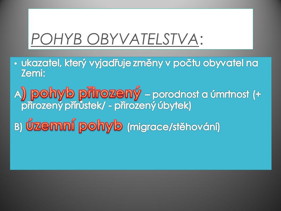 POHYB OBYVATELSTVA:
