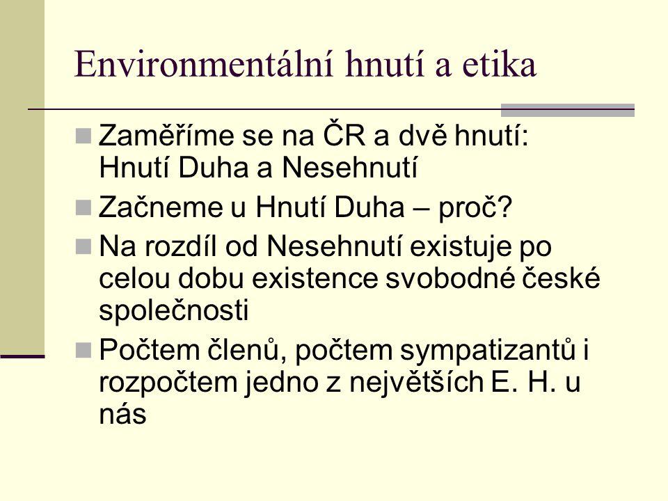 Environmentální hnutí a etika Zaměříme se na ČR a dvě hnutí: Hnutí Duha a Nesehnutí Začneme u Hnutí Duha – proč.