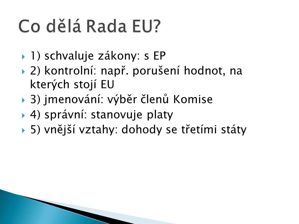  1) schvaluje zákony: s EP  2) kontrolní: např. porušení hodnot, na kterých stojí EU  3) jmenování: výběr členů Komise  4) správní: stanovuje plat