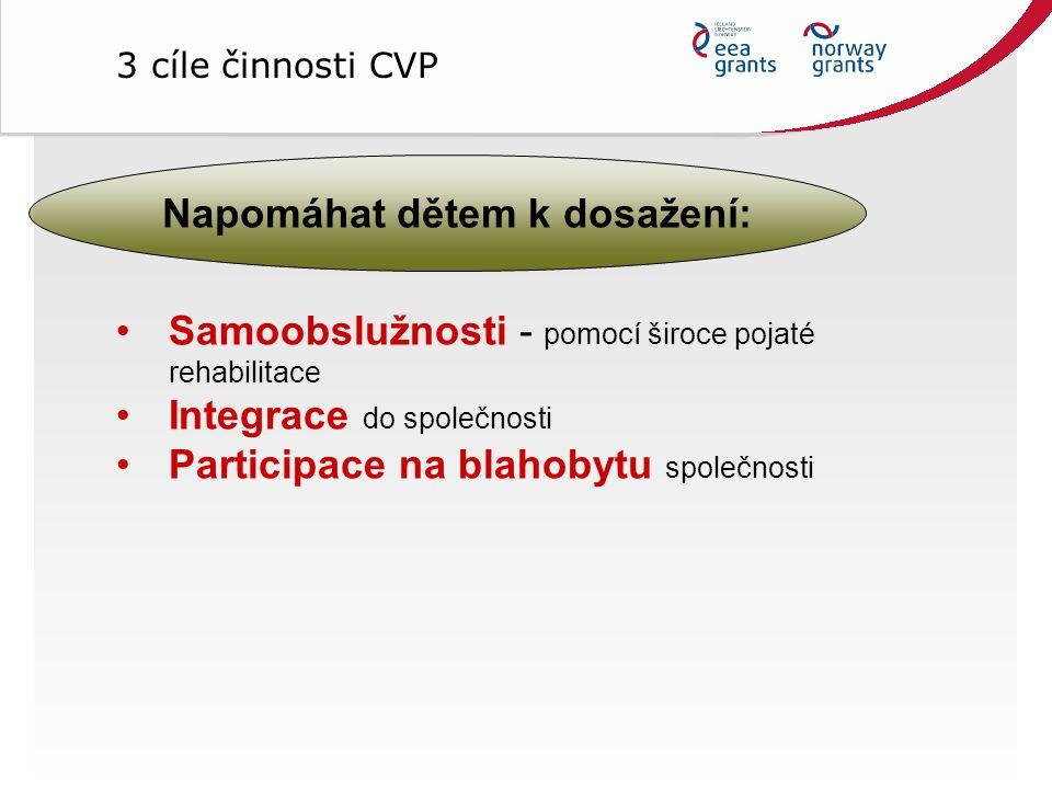 Samoobslužnosti - pomocí široce pojaté rehabilitace Integrace do společnosti Participace na blahobytu společnosti 3 cíle činnosti CVP Napomáhat dětem