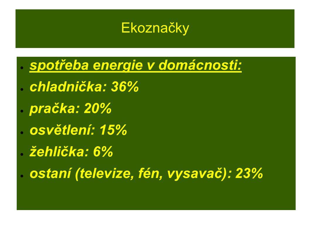Ekoznačky ● spotřeba energie v domácnosti: ● chladnička: 36% ● pračka: 20% ● osvětlení: 15% ● žehlička: 6% ● ostaní (televize, fén, vysavač): 23%