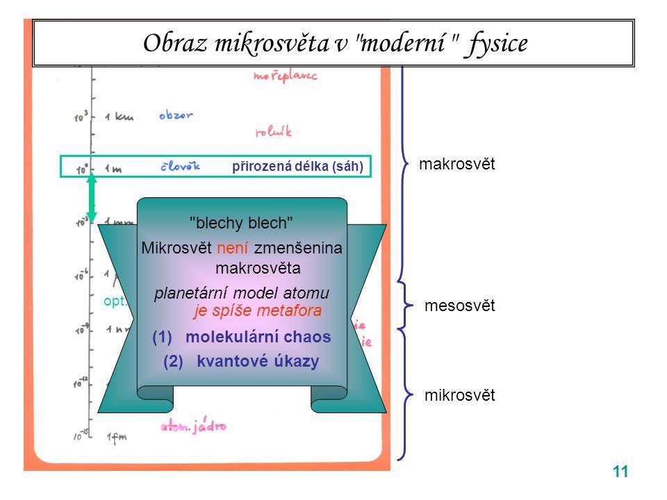 11 rozlišovací mez prostého oka makrosvět mesosvět mikrosvět Obraz mikrosvěta v moderní fysice přirozená délka (sáh) opt.