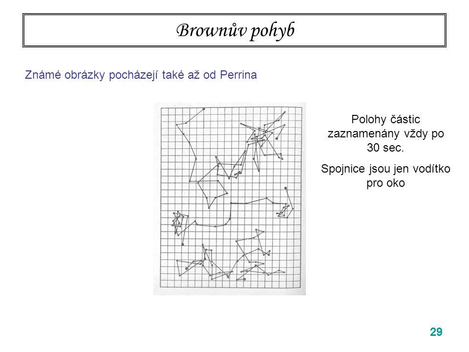 29 Brownův pohyb Známé obrázky pocházejí také až od Perrina Polohy částic zaznamenány vždy po 30 sec. Spojnice jsou jen vodítko pro oko