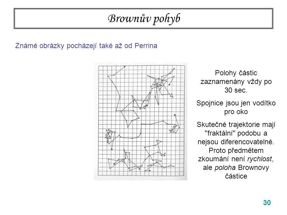 30 Brownův pohyb Známé obrázky pocházejí také až od Perrina Polohy částic zaznamenány vždy po 30 sec. Spojnice jsou jen vodítko pro oko Skutečné traje