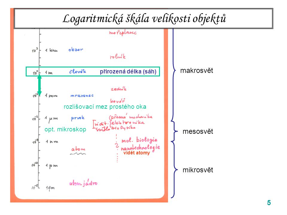 36 http://www.fzu.cz/departments/theory/seminars/presentations/sem-present-051220.pdf