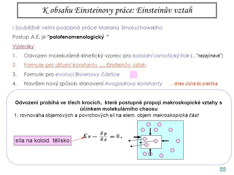 55 K obsahu Einsteinovy práce: Einsteinův vztah Odvození probíhá ve třech krocích, které postupně propojí makroskopické vztahy s účinkem molekulárního chaosu 1.