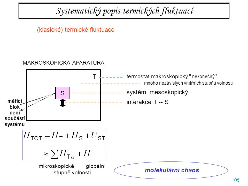 76 Systematický popis termických fluktuací MAKROSKOPICKÁ APARATURA S T termostat makroskopický nekonečný ..