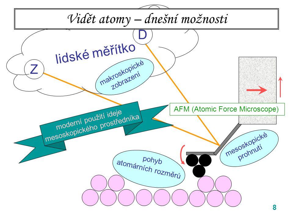 8 Z D lidské měřítko Vidět atomy – dnešní možnosti AFM (Atomic Force Microscope) atomárních rozměrů moderní použití ideje mesoskopického prostředníka