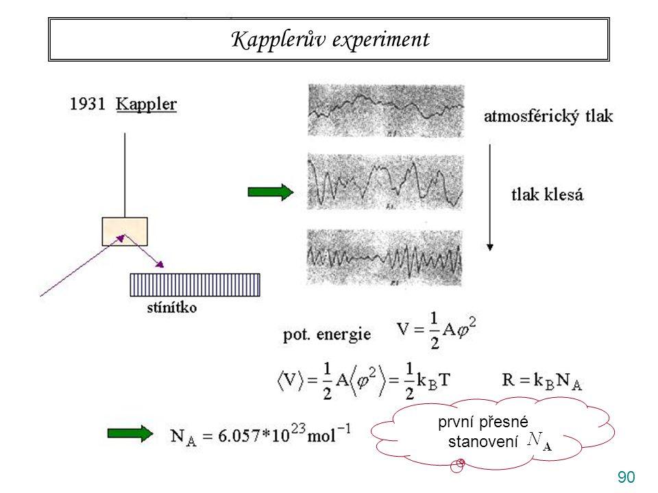 90 Kapplerův experiment první přesné stanovení