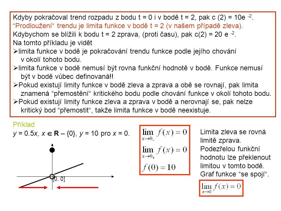 """Kdyby pokračoval trend rozpadu z bodu t = 0 i v bodě t = 2, pak c (2) = 10e -2. """"Prodloužení"""" trendu je limita funkce v bodě t = 2 (v našem případě zl"""