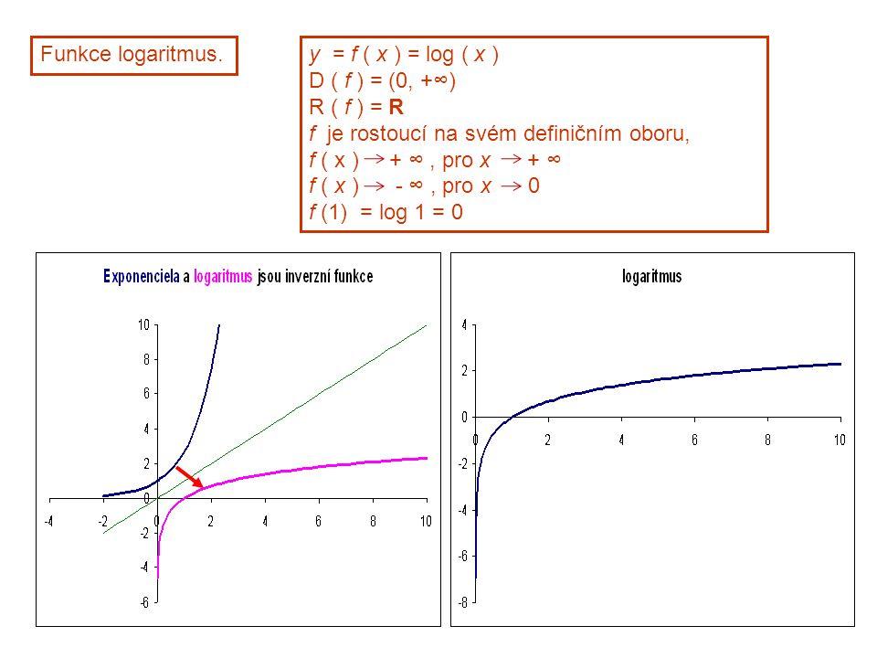Funkce logaritmus.y = f ( x ) = log ( x ) D ( f ) = (0, +∞) R ( f ) = R f je rostoucí na svém definičním oboru, f ( x ) + ∞, pro x + ∞ f ( x ) - ∞, pr