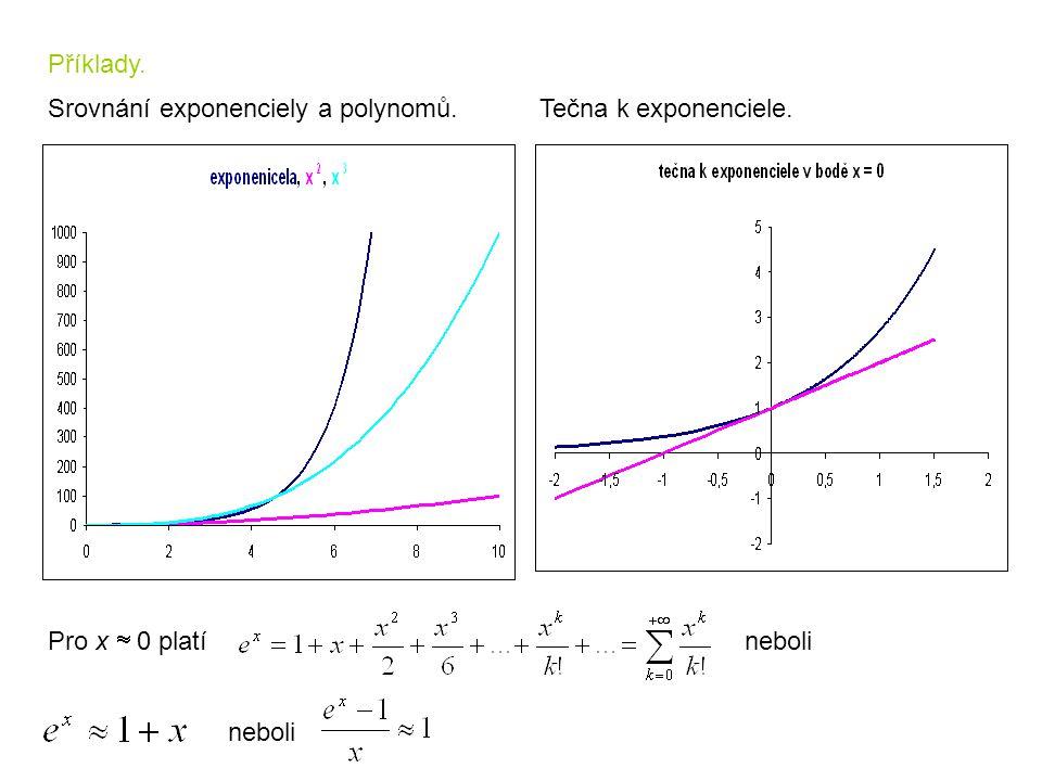 Příklady. Srovnání exponenciely a polynomů.Tečna k exponenciele. Pro x  0 platí neboli