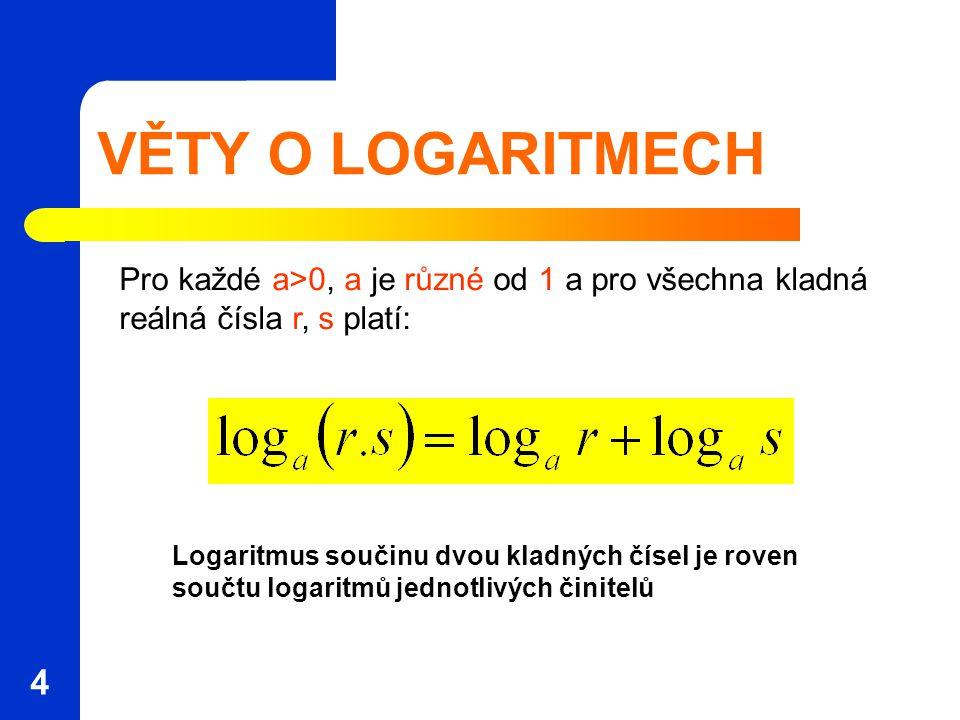 VĚTY O LOGARITMECH Pro každé a>0, a je různé od 1 a pro všechna kladná reálná čísla r, s platí: Logaritmus součinu dvou kladných čísel je roven součtu