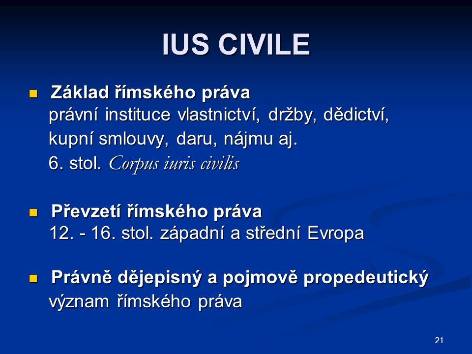 21 IUS CIVILE Základ římského práva Základ římského práva právní instituce vlastnictví, držby, dědictví, právní instituce vlastnictví, držby, dědictví, kupní smlouvy, daru, nájmu aj.