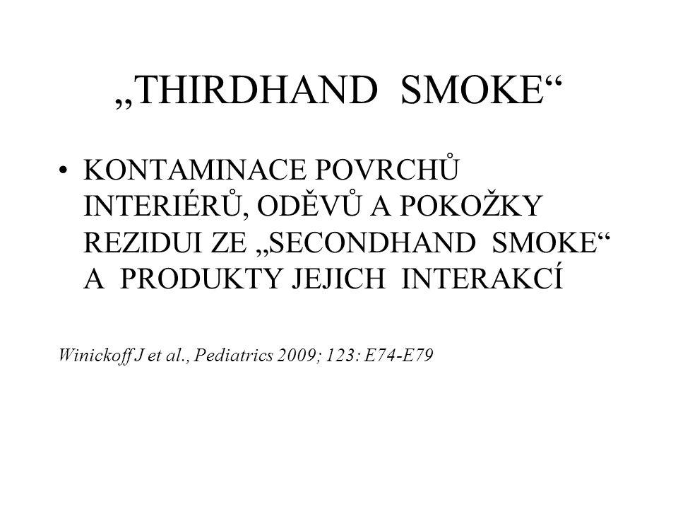 """""""THIRDHAND SMOKE KONTAMINACE POVRCHŮ INTERIÉRŮ, ODĚVŮ A POKOŽKY REZIDUI ZE """"SECONDHAND SMOKE A PRODUKTY JEJICH INTERAKCÍ Winickoff J et al., Pediatrics 2009; 123: E74-E79"""