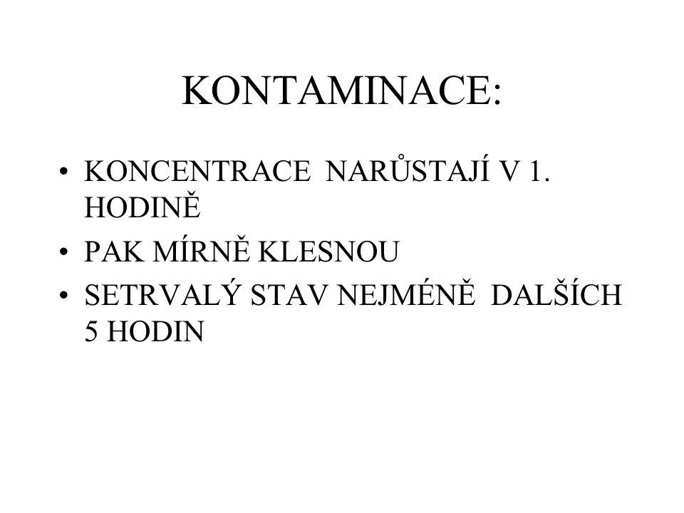KONTAMINACE: KONCENTRACE NARŮSTAJÍ V 1.