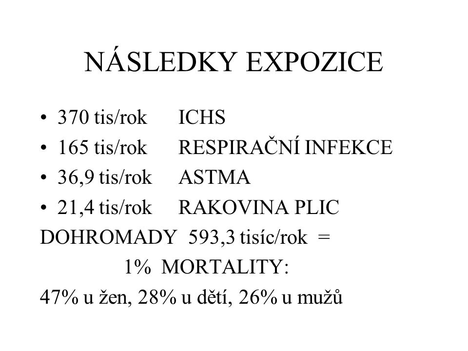 NÁSLEDKY EXPOZICE 370 tis/rok ICHS 165 tis/rok RESPIRAČNÍ INFEKCE 36,9 tis/rok ASTMA 21,4 tis/rok RAKOVINA PLIC DOHROMADY 593,3 tisíc/rok = 1% MORTALITY: 47% u žen, 28% u dětí, 26% u mužů