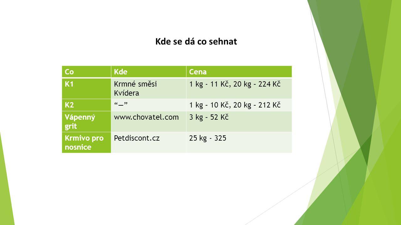 """Kde se dá co sehnat CoKdeCena K1Krmné směsi Kvídera 1 kg - 11 Kč, 20 kg – 224 Kč K2""""—""""1 kg – 10 Kč, 20 kg – 212 Kč Vápenný grit www.chovatel.com3 kg –"""