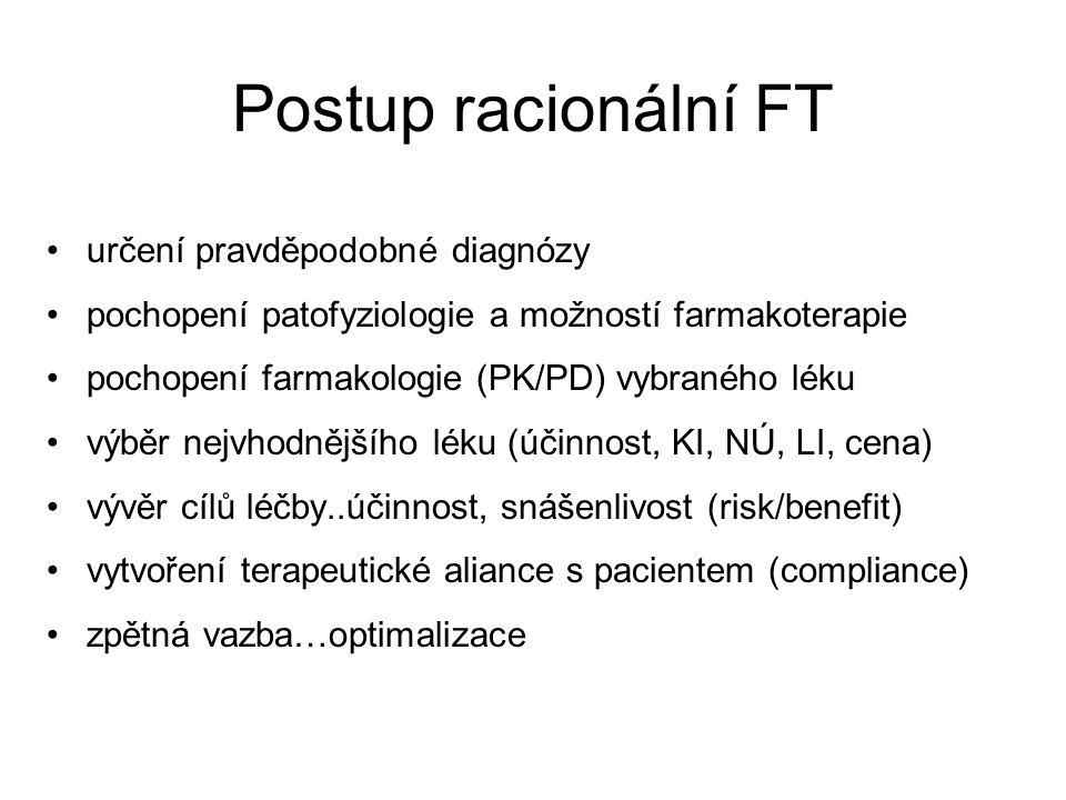 Postup racionální FT určení pravděpodobné diagnózy pochopení patofyziologie a možností farmakoterapie pochopení farmakologie (PK/PD) vybraného léku výběr nejvhodnějšího léku (účinnost, KI, NÚ, LI, cena) vývěr cílů léčby..účinnost, snášenlivost (risk/benefit) vytvoření terapeutické aliance s pacientem (compliance) zpětná vazba…optimalizace