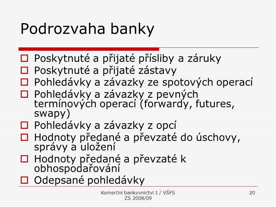Komerční bankovnictví 1 / VŠFS ZS 2008/09 20 Podrozvaha banky  Poskytnuté a přijaté přísliby a záruky  Poskytnuté a přijaté zástavy  Pohledávky a z