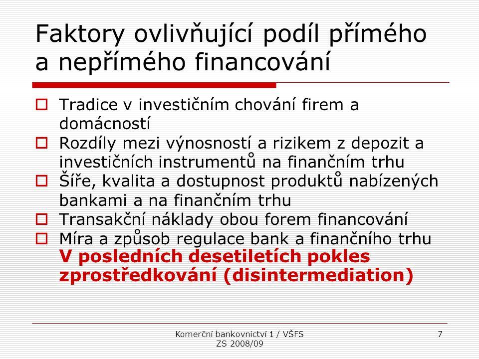 Komerční bankovnictví 1 / VŠFS ZS 2008/09 8 Ekonomická podstata banky Cíl činnosti banky = maximalizace zisku / tržní ceny akcií (výjimky účast státu nebo družstevní formy bank)  Finanční zprostředkování  Emise bezhotovostních peněz – limity představují povinné minimální rezervy a kapitálová přiměřenost (měnové agregáty M1, M2, M3 – empirická definice peněz)  Provádění platebního styku (bezhotovostní platební styk)  Zprostředkování finančního investování