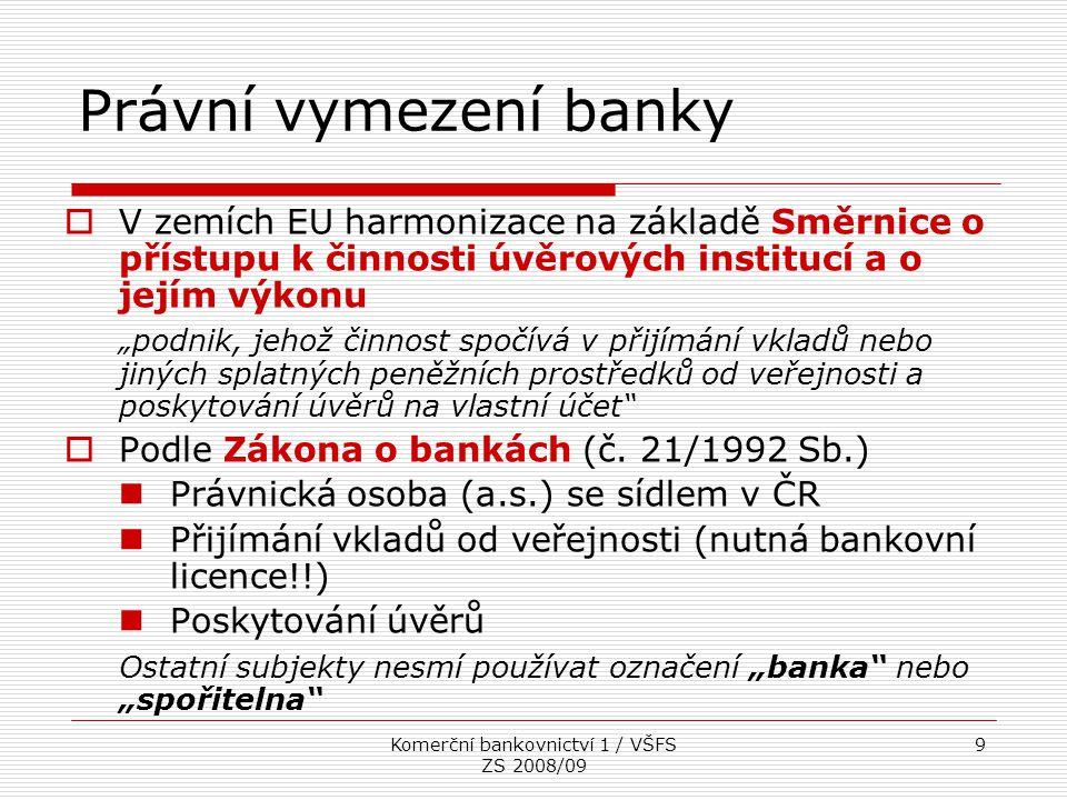 Komerční bankovnictví 1 / VŠFS ZS 2008/09 20 Podrozvaha banky  Poskytnuté a přijaté přísliby a záruky  Poskytnuté a přijaté zástavy  Pohledávky a závazky ze spotových operací  Pohledávky a závazky z pevných termínových operací (forwardy, futures, swapy)  Pohledávky a závazky z opcí  Hodnoty předané a převzaté do úschovy, správy a uložení  Hodnoty předané a převzaté k obhospodařování  Odepsané pohledávky