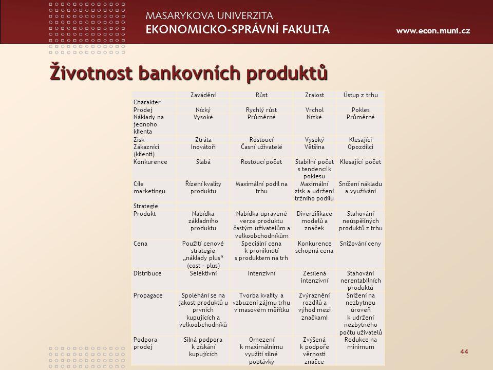 www.econ.muni.cz Ekonomika a řízení bank44 Životnost bankovních produktů ZaváděníRůstZralostÚstup z trhu Charakter ProdejNízkýRychlý růstVrcholPokles