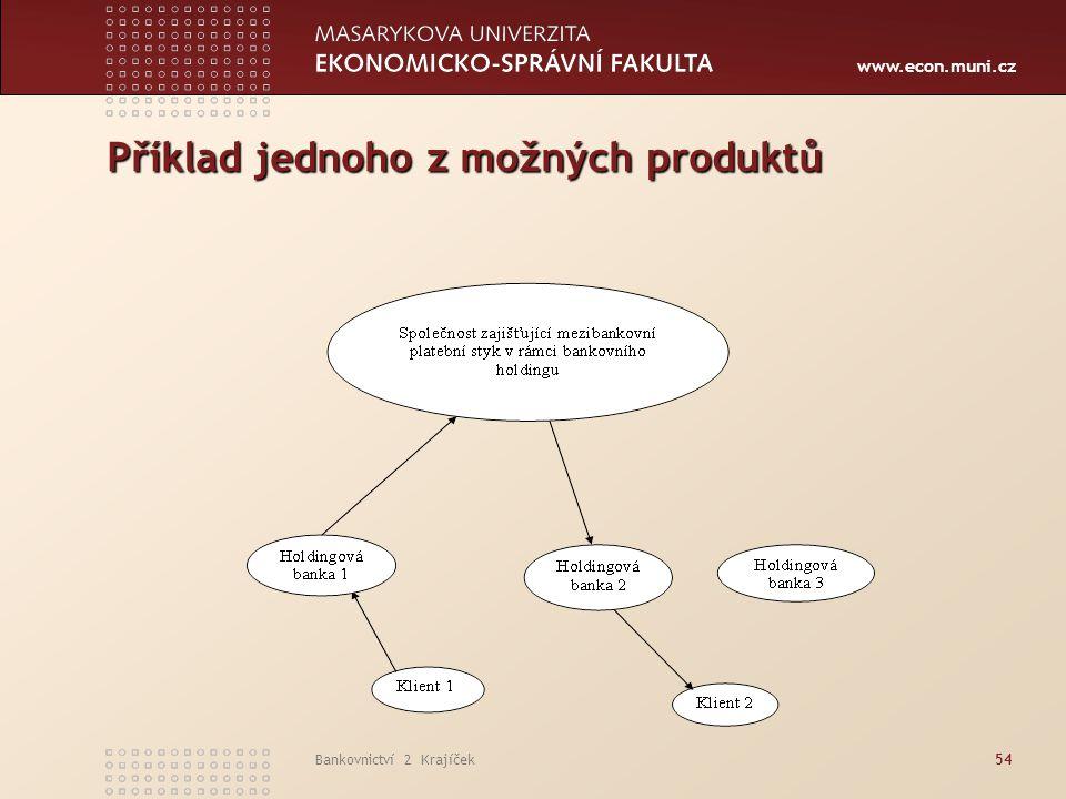 www.econ.muni.cz Bankovnictví 2 Krajíček54 Příklad jednoho z možných produktů