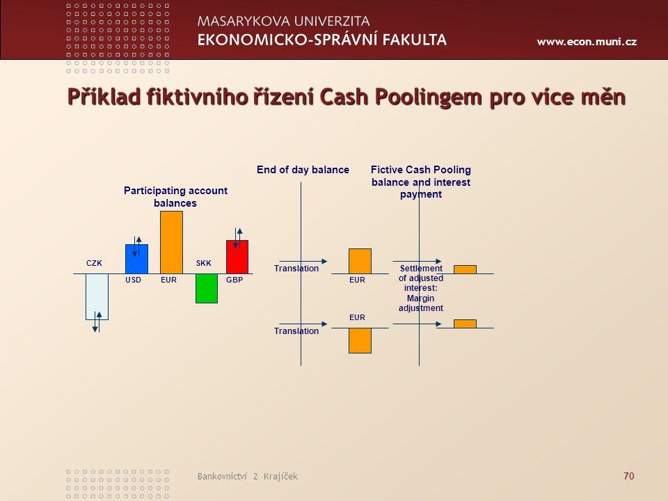 www.econ.muni.cz Bankovnictví 2 Krajíček70 Příklad fiktivního řízení Cash Poolingem pro více měn USDEUR SKK GBP CZK Participating account balances Tra