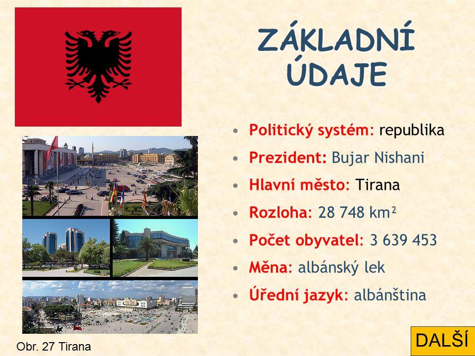 Politický systém: republika Prezident: Bujar Nishani Hlavní město: Tirana Rozloha: 28 748 km² Počet obyvatel: 3 639 453 Měna: albánský lek Úřední jazy