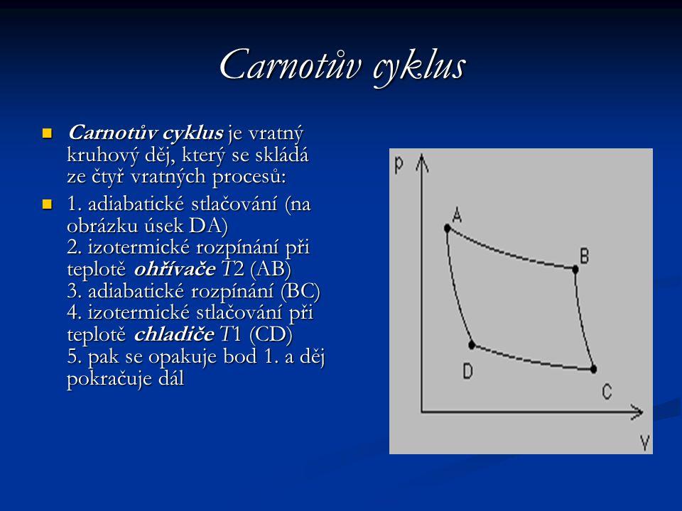 Carnotův cyklus Carnotův cyklus je vratný kruhový děj, který se skládá ze čtyř vratných procesů: Carnotův cyklus je vratný kruhový děj, který se skládá ze čtyř vratných procesů: 1.