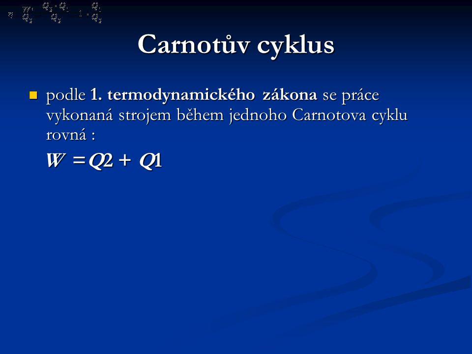 Carnotův cyklus podle 1. termodynamického zákona se práce vykonaná strojem během jednoho Carnotova cyklu rovná : podle 1. termodynamického zákona se p
