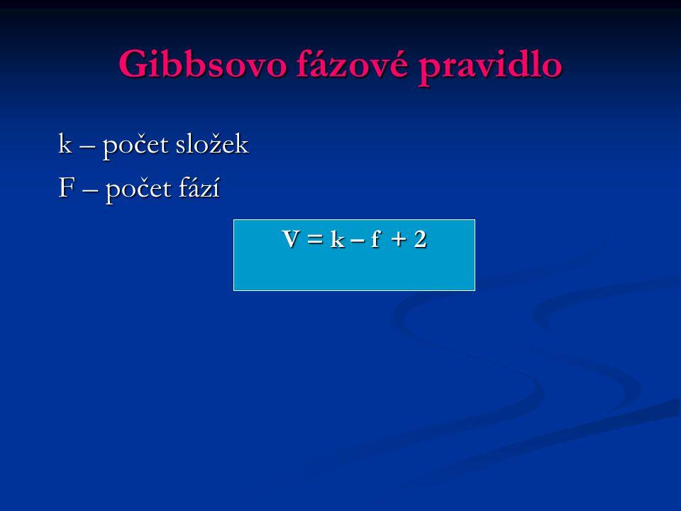 Gibbsovo fázové pravidlo k – počet složek F – počet fází V = k – f + 2