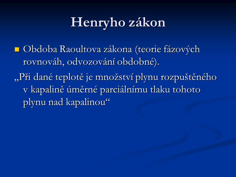 Henryho zákon Obdoba Raoultova zákona (teorie fázových rovnováh, odvozování obdobné). Obdoba Raoultova zákona (teorie fázových rovnováh, odvozování ob
