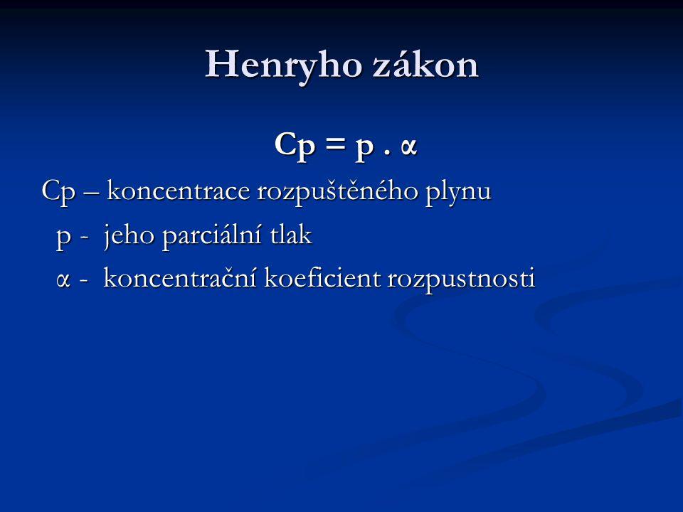 Henryho zákon Cp = p. α Cp = p. α Cp – koncentrace rozpuštěného plynu p - jeho parciální tlak p - jeho parciální tlak α - koncentrační koeficient rozp