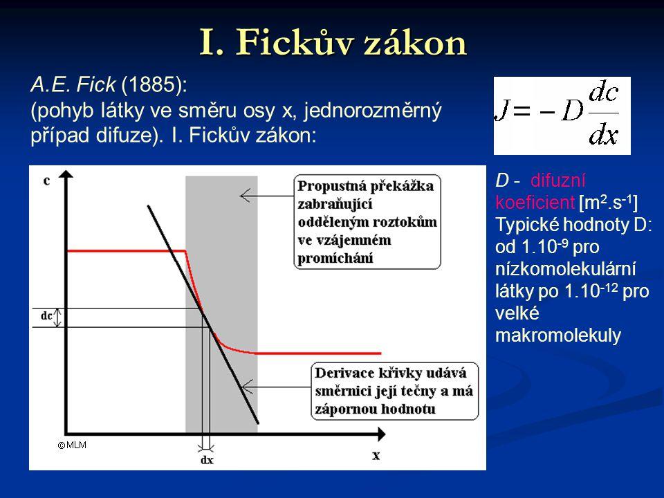 I. Fickův zákon A.E. Fick (1885): (pohyb látky ve směru osy x, jednorozměrný případ difuze). I. Fickův zákon: D - difuzní koeficient [m 2.s -1 ] Typic