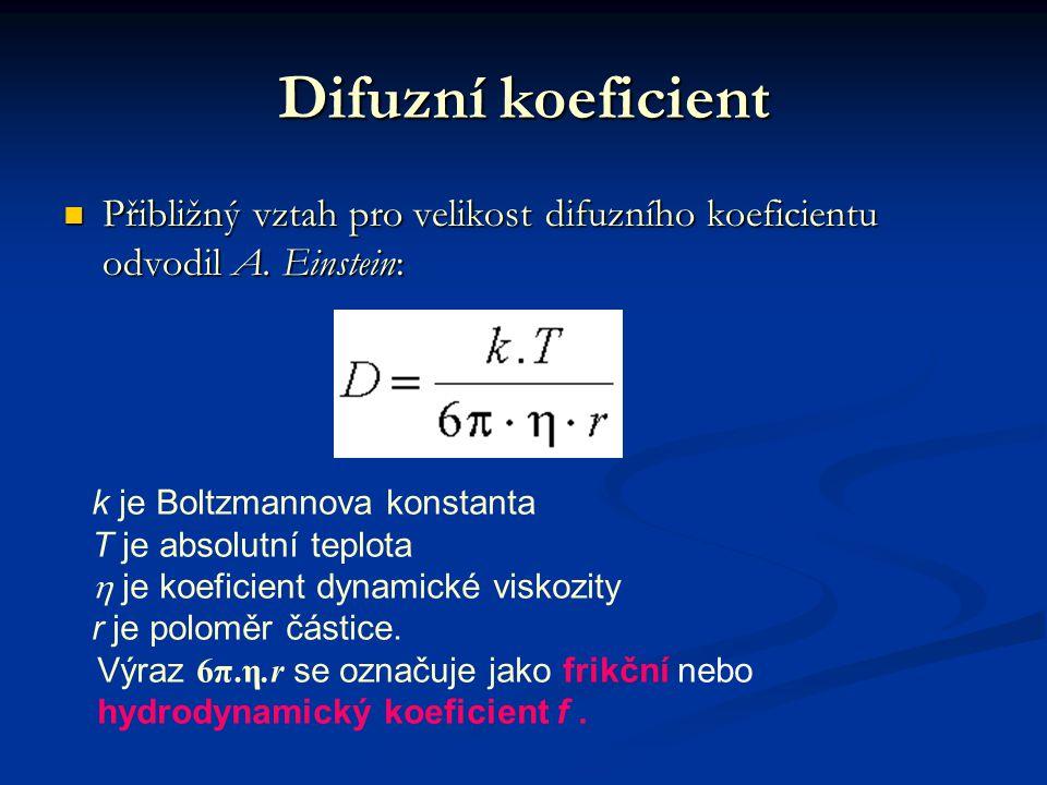 Difuzní koeficient Přibližný vztah pro velikost difuzního koeficientu odvodil A. Einstein: Přibližný vztah pro velikost difuzního koeficientu odvodil